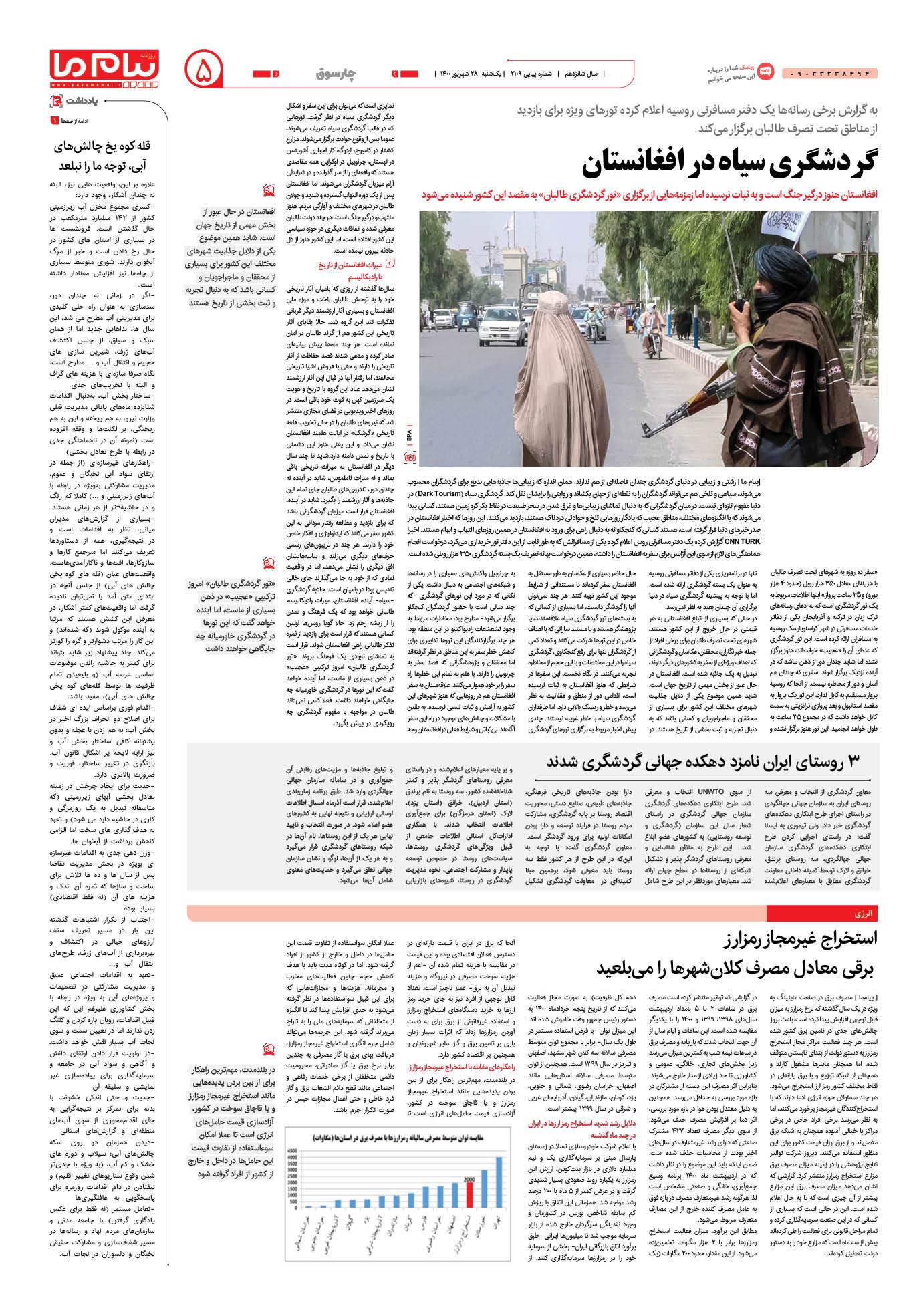 صفحه چارسوق شماره 2109 روزنامه پیام ما