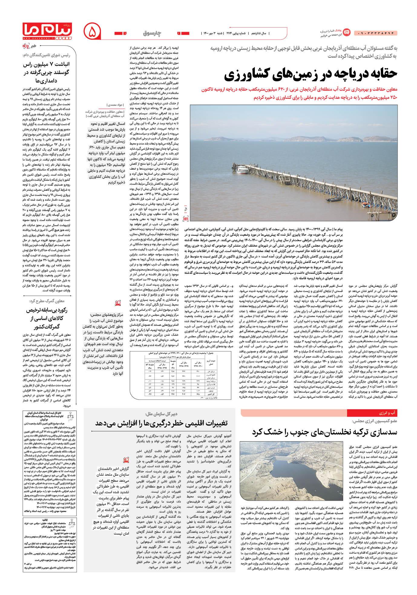 صفحه چارسوق شماره 2114 روزنامه پیام ما